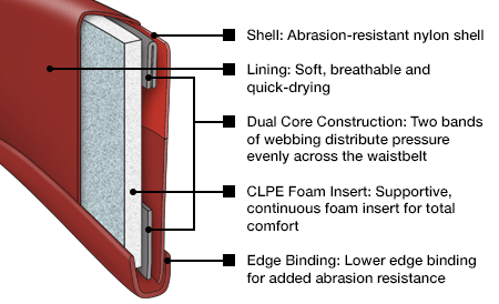 9346_dual-core.png