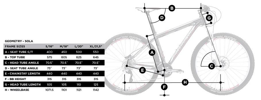 Mens hardtail mountain bike Silverback Sola 4 - Kibuba, Adventure on ...